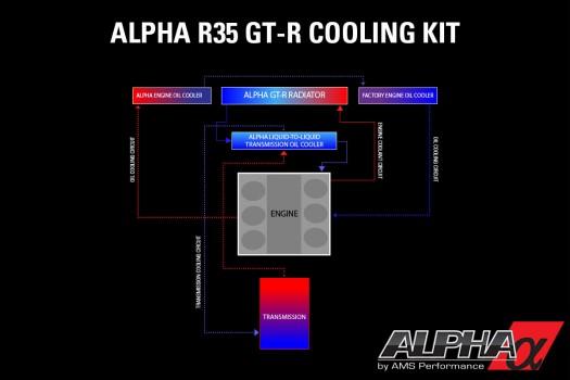 Alpha GT-R Cooling Kit Diagram