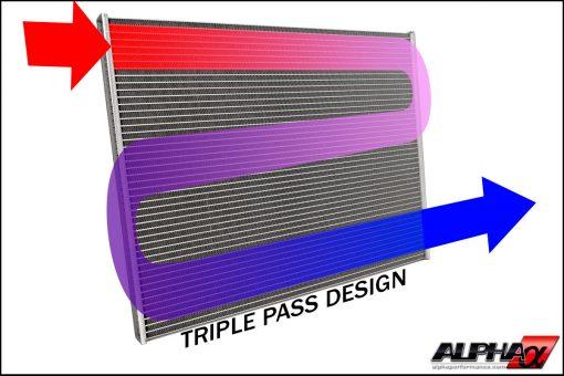 Alpha Performance Audi S4 B8 Supercharger Cooler System