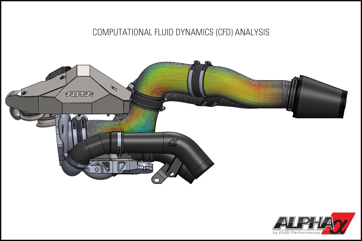 Alpha Performance R35 GT-R X Series Turbo Kit