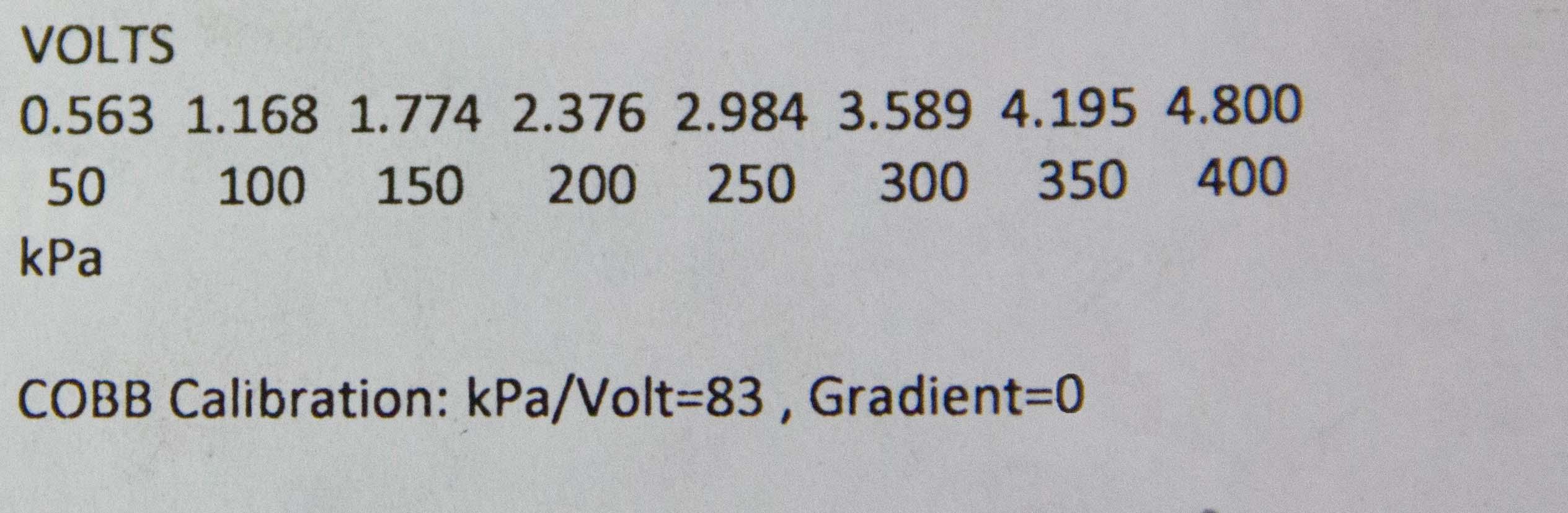 calibrations.jpg