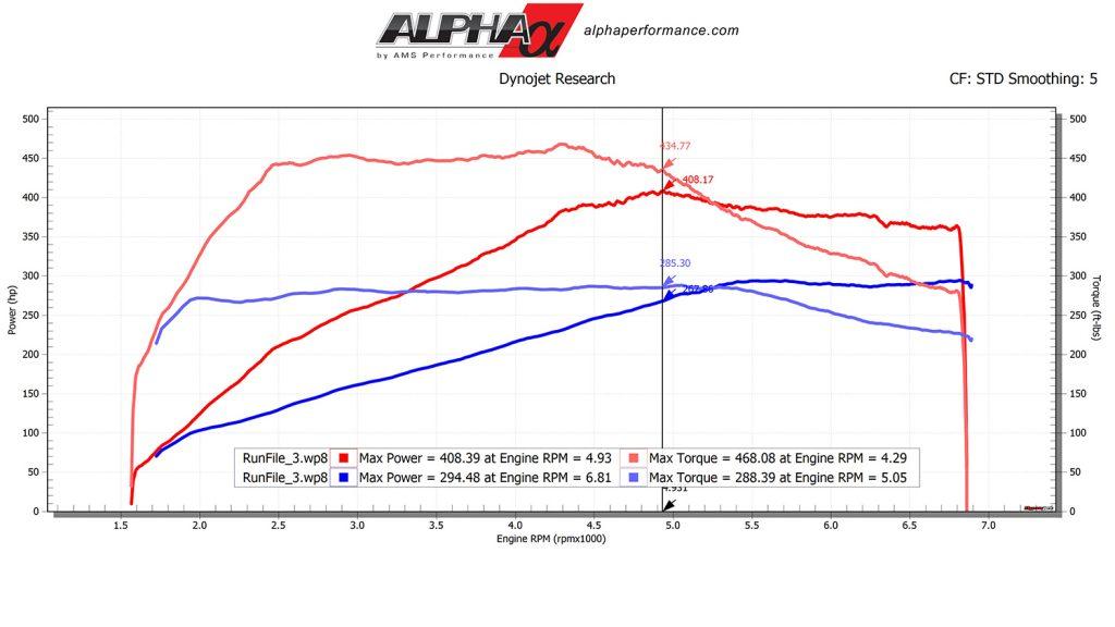 q50 q50 tune red alpha mods upgrade horsepower
